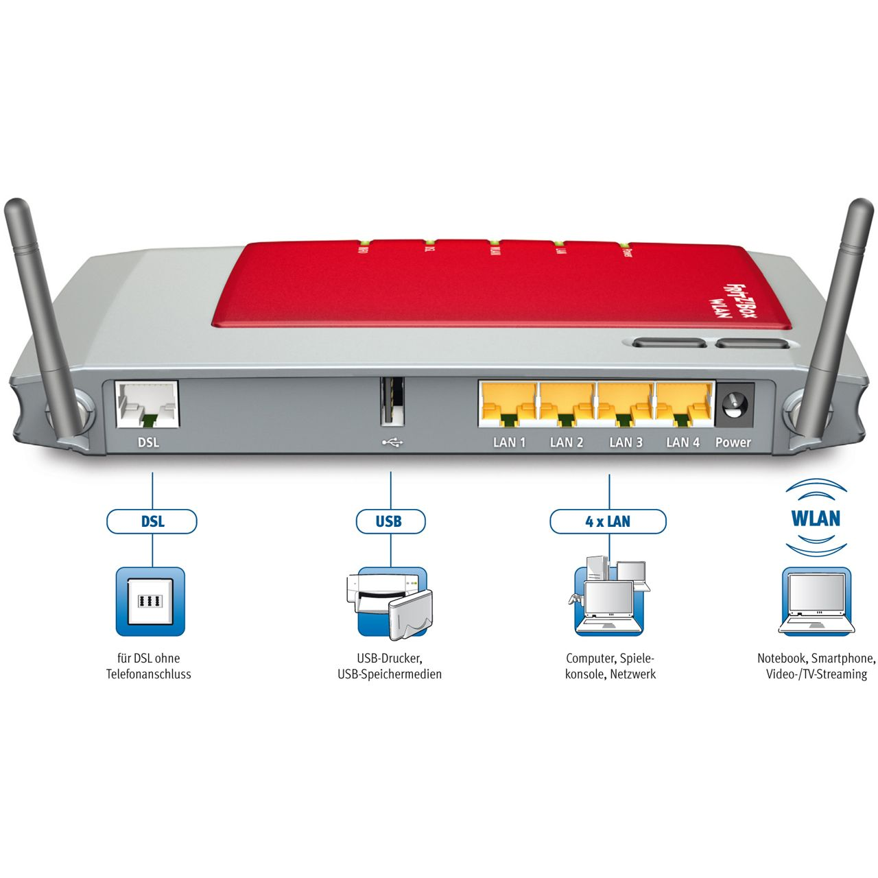 AVM FRITBox 3270 WLAN N 4 Port Router 300Mbit/s - WLAN Router + ...