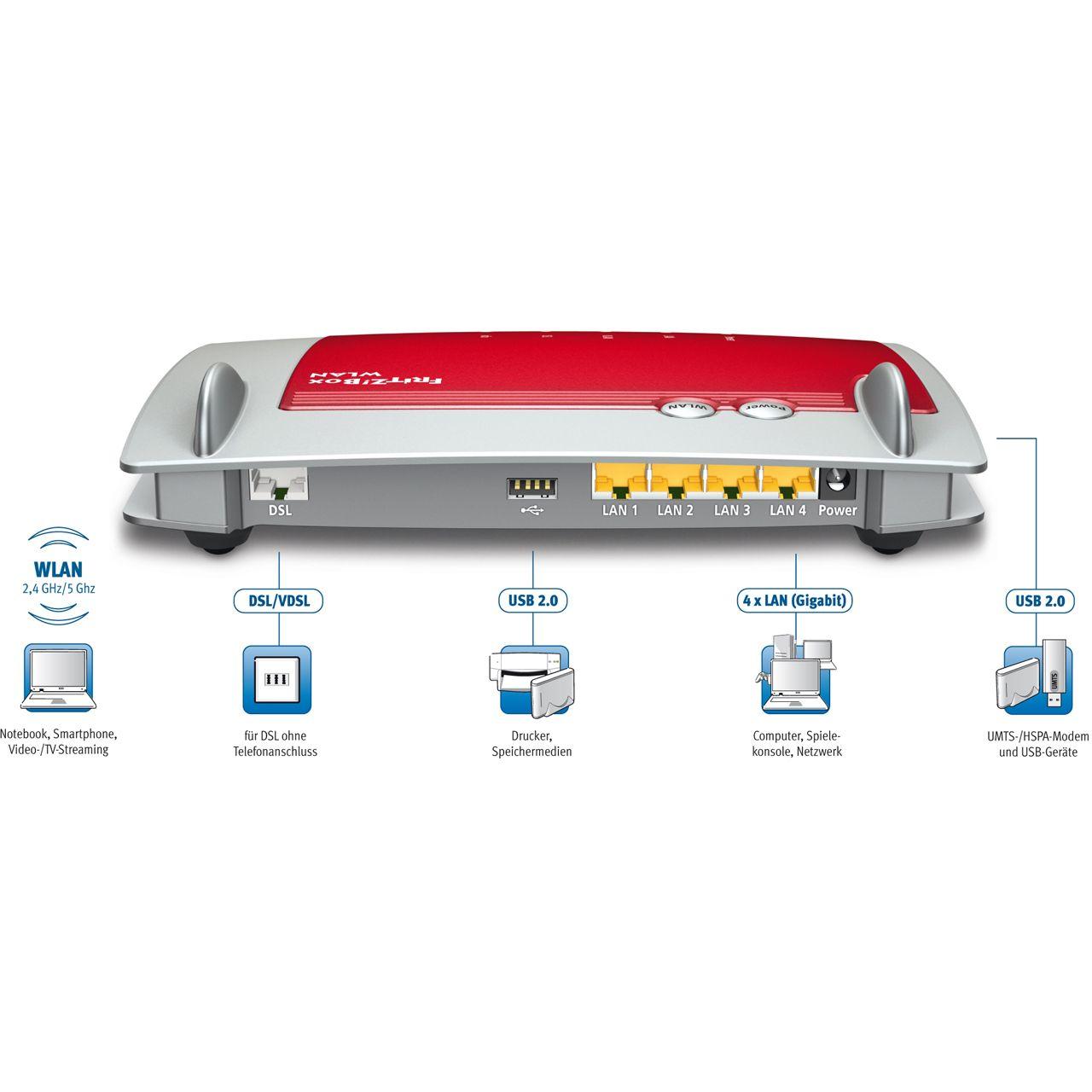 AVM FRITZBox 3370 WLAN-Router/DSL-Modem für VDSL - WLAN Router + ...