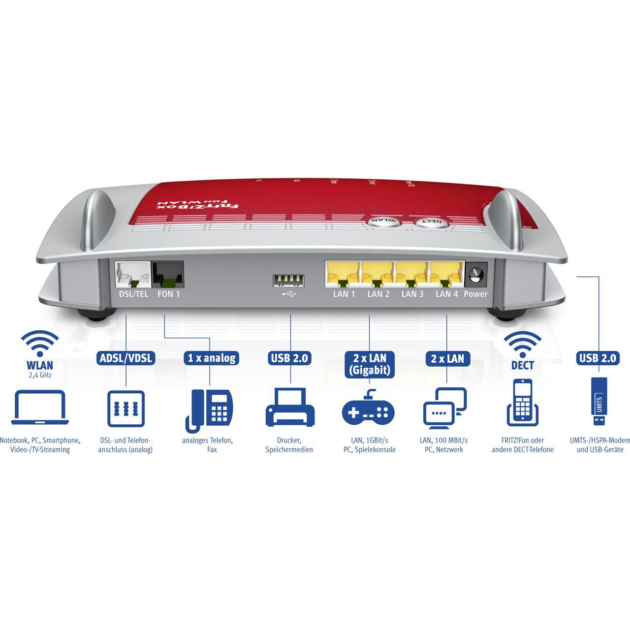 AVM FRITBox 7360 - WLAN Router + Modem | Mindfactory.de - Hardware ...